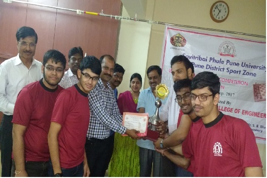 Pimpri chinchwad college of engineering having the experienced teaching staff
