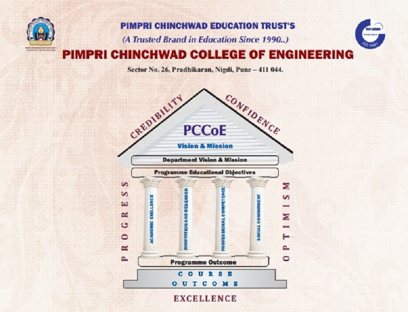 Pimpri chinchwad college of Engineering is the best college in pune university
