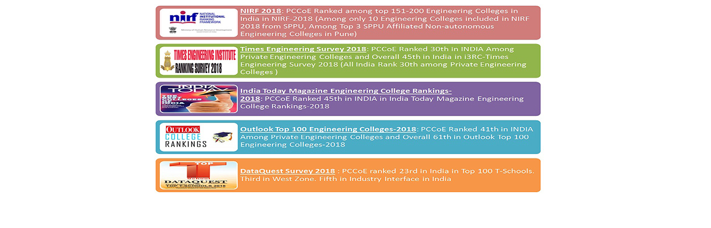 PCCoE is the top engineering college in Pune area, offering the best degree courses.